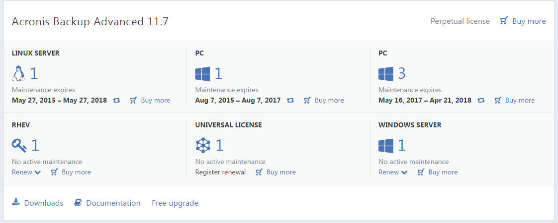 Acronis Backup 12 5: how to download a free upgrade | Knowledge Base